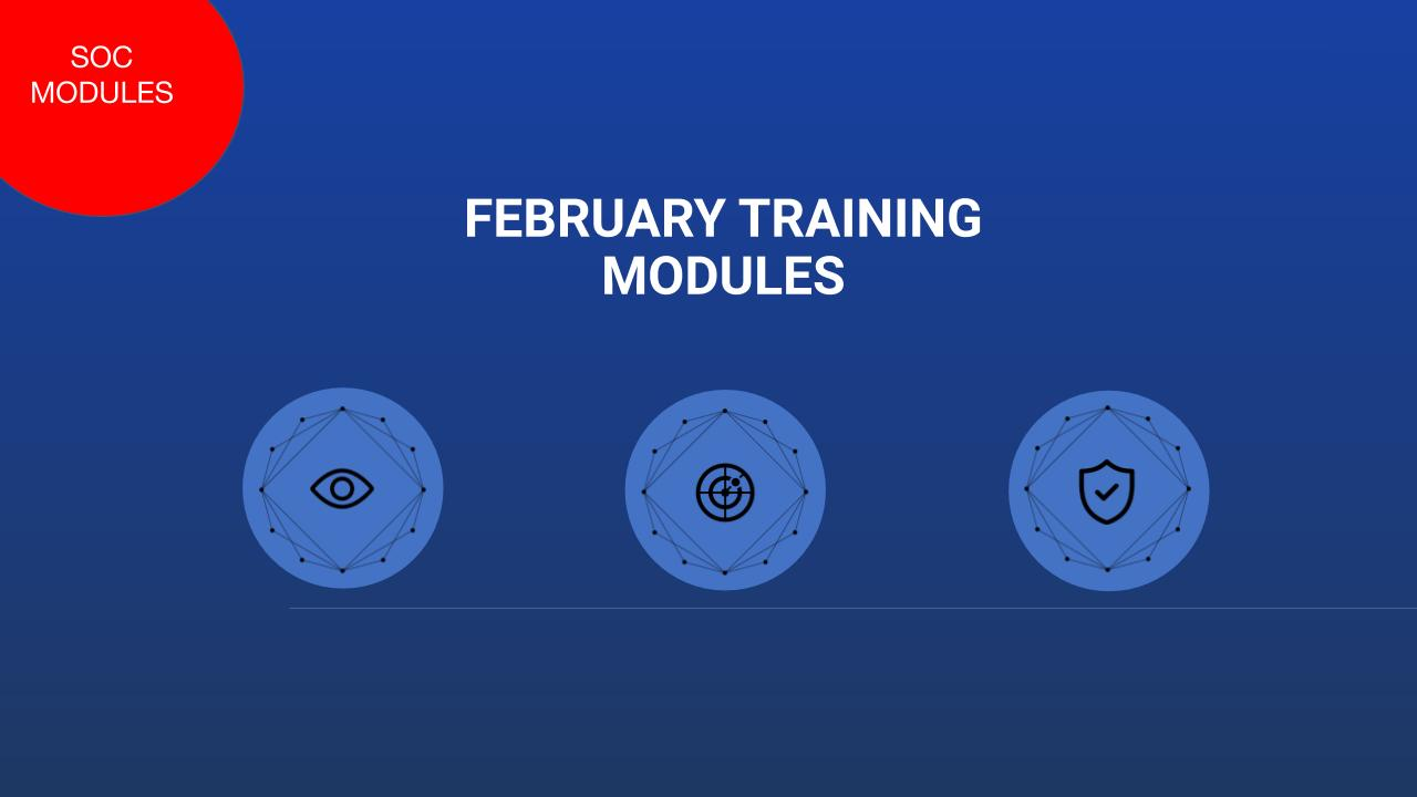 February Training Modules from RangeForce